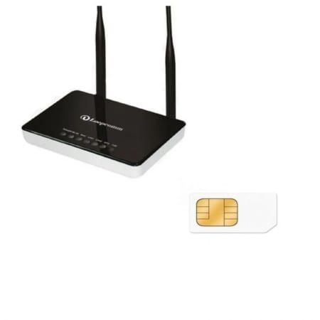 Thiết bị thu phát wireless 3G LooPComm LP-7616M
